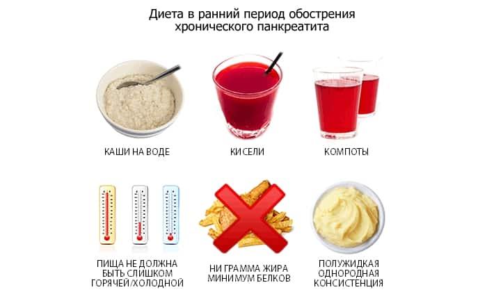 Как похудеть если есть гастрит и панкреатит