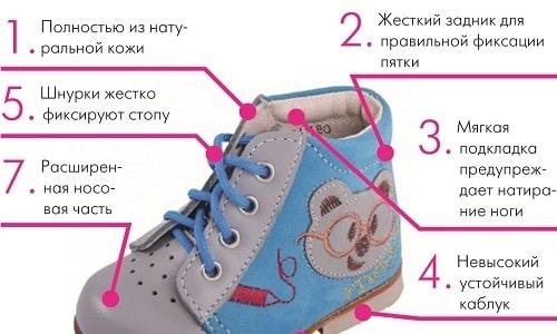 Ношение ортопедической обуви с небольшим каблуком и твёрдым задником так же является актуальным для ребёнка