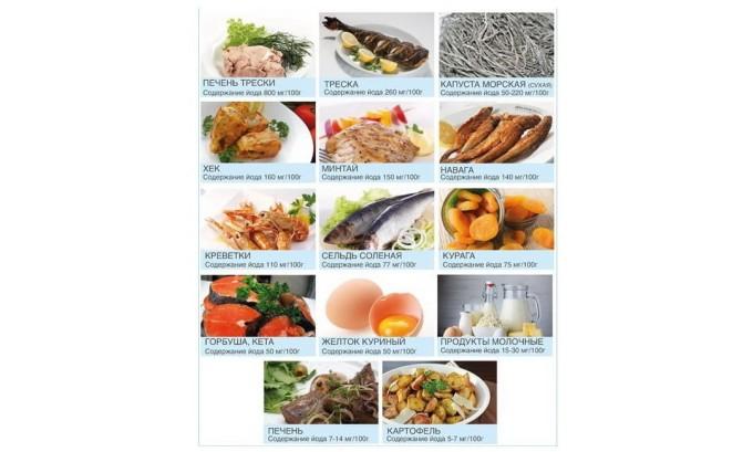 Недостаток йода в воде и еде может стать причиной зоба