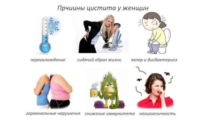 У женщин воспаление пузыря нередко наблюдается на фоне гинекологической патологии (кольпита, вульвита).