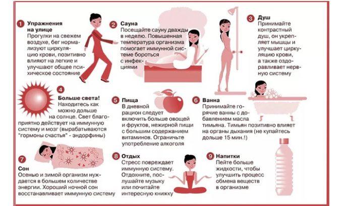 Комплексное повышение иммунитета