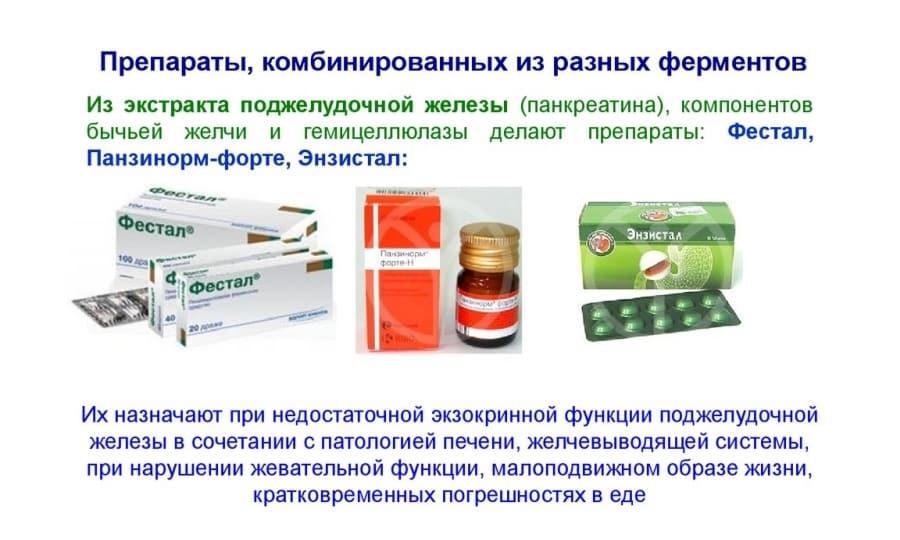 Ферментативные препараты для поджелудочной железы