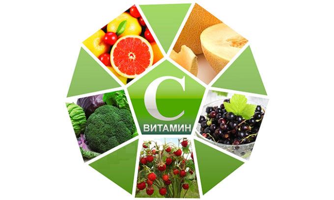 Ломкость капилляров снижается при потреблении витамина С (шиповник, чеснок, смородина)