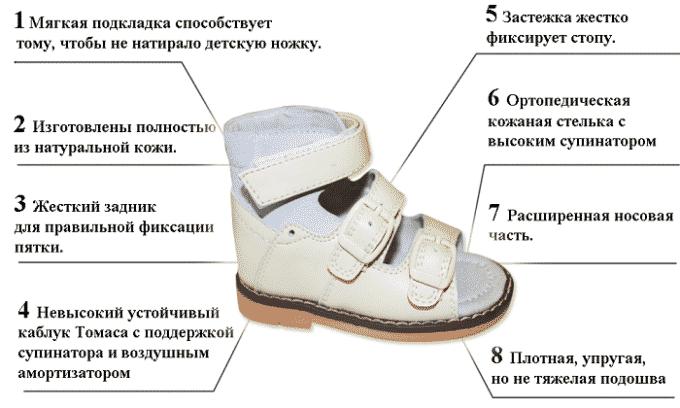 Критерии правильной ортопедической обуви